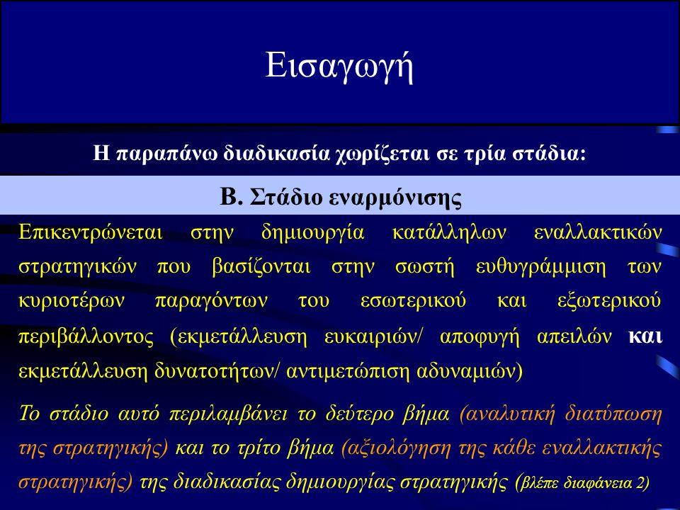 Αξιολογώντας την «καταλληλότητα» Α.Εξετάζοντας την ορθολογικότητα 2.