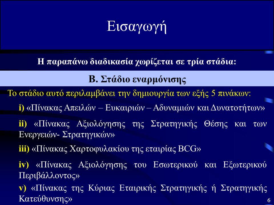 Αξιολογώντας την «καταλληλότητα» 16 Α.Εξετάζοντας την ορθολογικότητα 1.