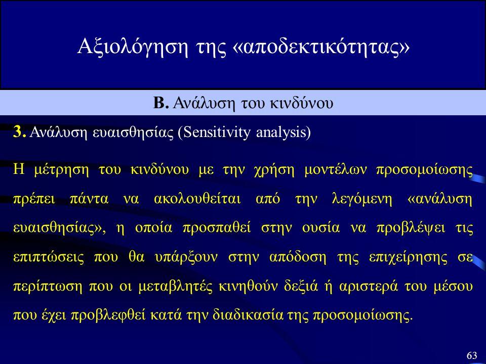62 1. Προβολή Χρηματοοικονομικών Δεικτών Β.