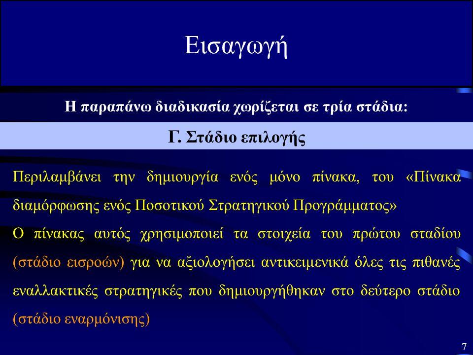 Αξιολογώντας την «καταλληλότητα» 17 Α.Εξετάζοντας την ορθολογικότητα 1.