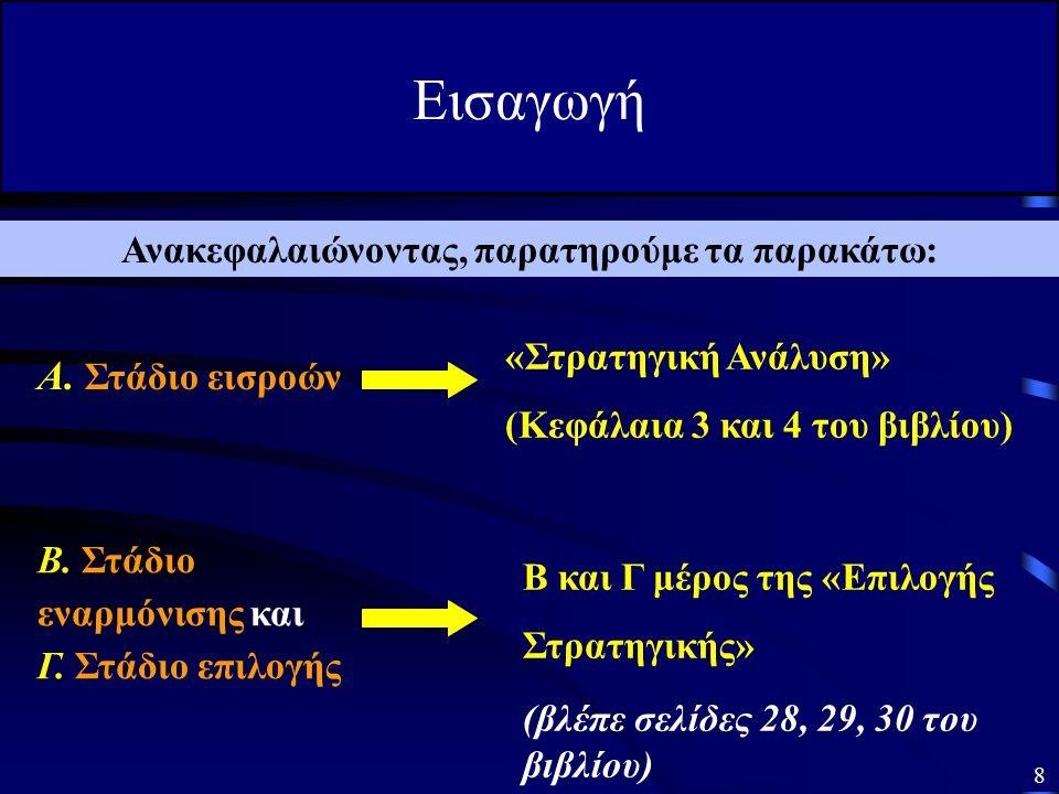 Εναλλακτικές Στρατηγικές Κατευθύνσεις (3) Στρατηγική 1 2 3 Κύριοι Παράγοντες (1) Βαθμολογία (2) ΣΕΣΣΕΠΣΕΣΣΕΠΣΕΣΣΕΠ Του Εξωτερικού Περιβάλλοντος 1.