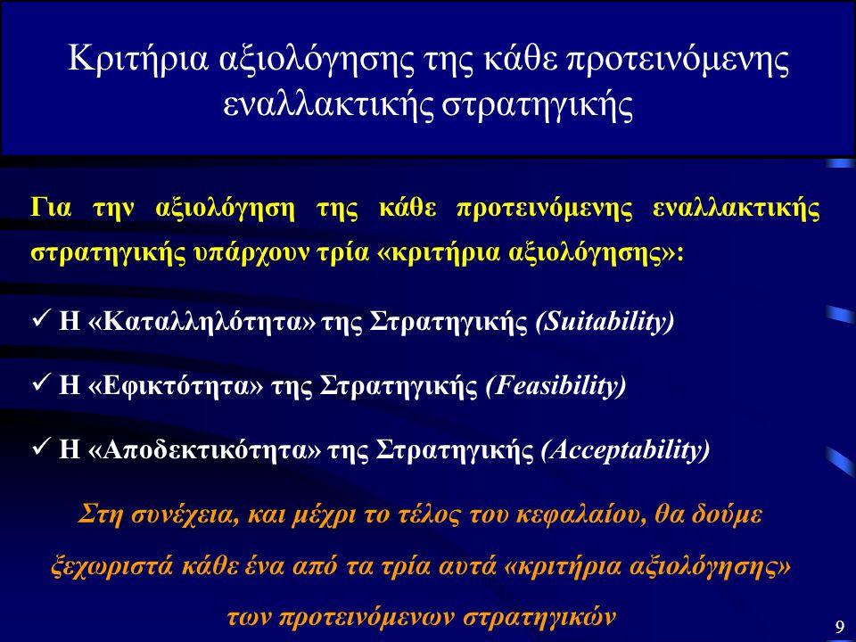 9 Κριτήρια αξιολόγησης της κάθε προτεινόμενης εναλλακτικής στρατηγικής Για την αξιολόγηση της κάθε προτεινόμενης εναλλακτικής στρατηγικής υπάρχουν τρία «κριτήρια αξιολόγησης»: Η «Καταλληλότητα» της Στρατηγικής (Suitability) Η «Εφικτότητα» της Στρατηγικής (Feasibility) Η «Αποδεκτικότητα» της Στρατηγικής (Acceptability) Στη συνέχεια, και μέχρι το τέλος του κεφαλαίου, θα δούμε ξεχωριστά κάθε ένα από τα τρία αυτά «κριτήρια αξιολόγησης» των προτεινόμενων στρατηγικών