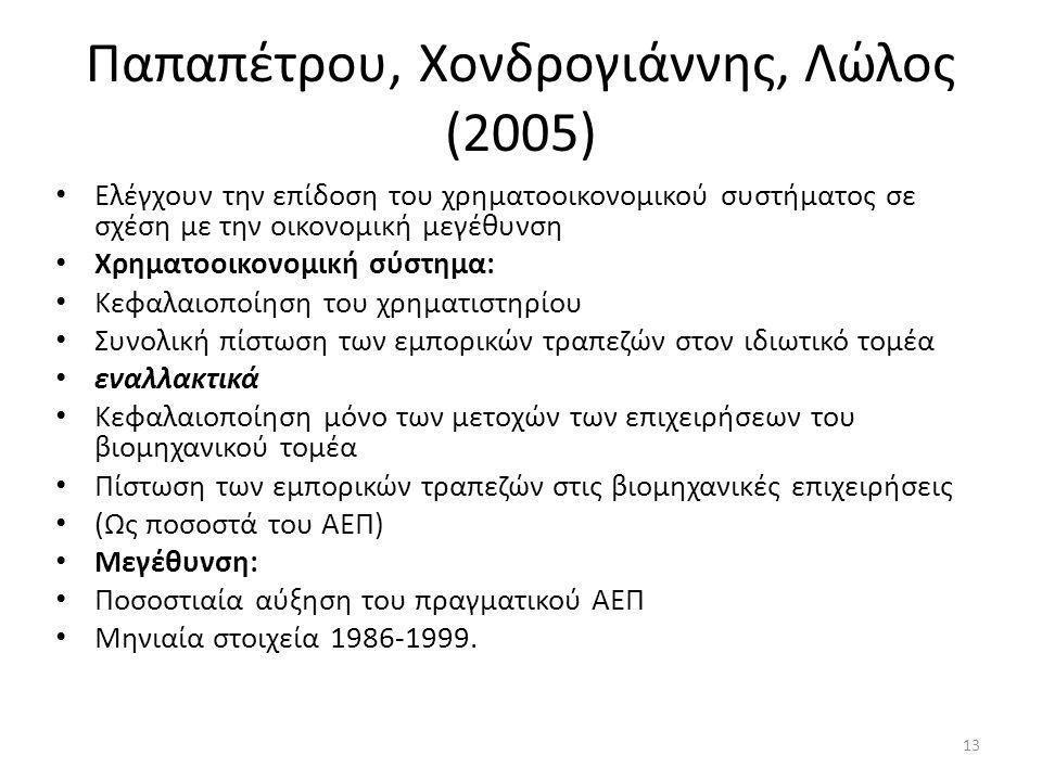 Παπαπέτρου, Χονδρογιάννης, Λώλος (2005) Ελέγχουν την επίδοση του χρηματοοικονομικού συστήματος σε σχέση με την οικονομική μεγέθυνση Χρηματοοικονομική σύστημα: Κεφαλαιοποίηση του χρηματιστηρίου Συνολική πίστωση των εμπορικών τραπεζών στον ιδιωτικό τομέα εναλλακτικά Κεφαλαιοποίηση μόνο των μετοχών των επιχειρήσεων του βιομηχανικού τομέα Πίστωση των εμπορικών τραπεζών στις βιομηχανικές επιχειρήσεις (Ως ποσοστά του ΑΕΠ) Μεγέθυνση: Ποσοστιαία αύξηση του πραγματικού ΑΕΠ Μηνιαία στοιχεία 1986-1999.
