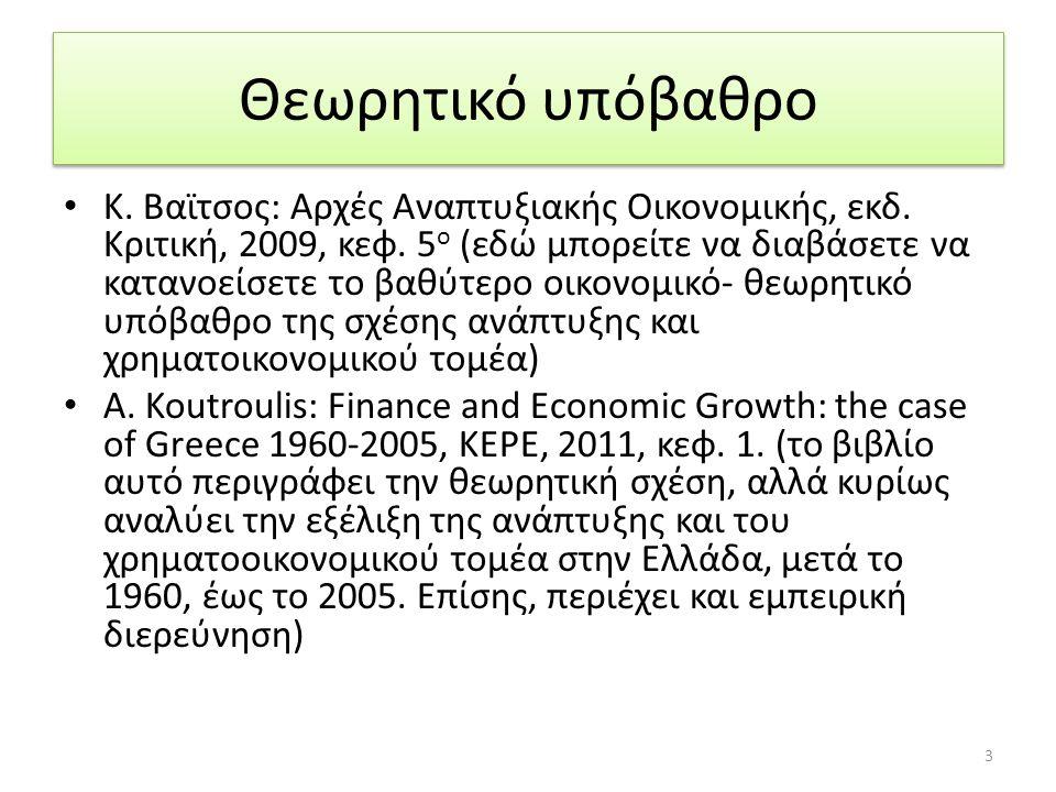 Θεωρητικό υπόβαθρο Κ. Βαϊτσος: Αρχές Αναπτυξιακής Οικονομικής, εκδ.