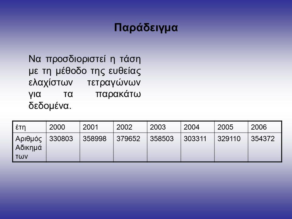 Παράδειγμα Να προσδιοριστεί η τάση με τη μέθοδο της ευθείας ελαχίστων τετραγώνων για τα παρακάτω δεδομένα.