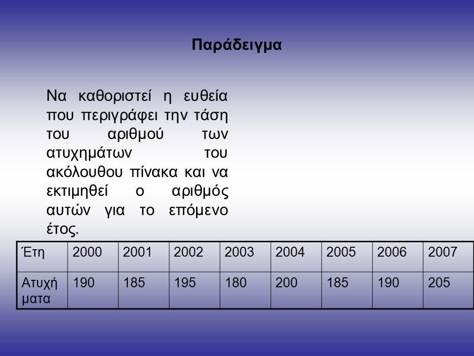Παράδειγμα Να καθοριστεί η ευθεία που περιγράφει την τάση του αριθμού των ατυχημάτων του ακόλουθου πίνακα και να εκτιμηθεί ο αριθμός αυτών για το επόμενο έτος.