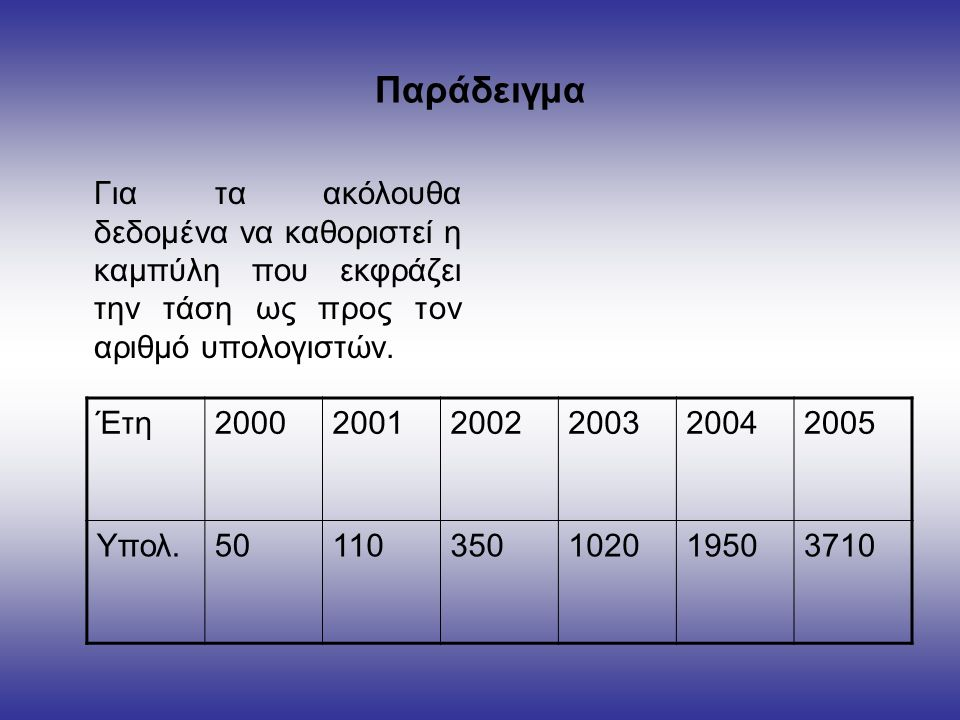 Παράδειγμα Για τα ακόλουθα δεδομένα να καθοριστεί η καμπύλη που εκφράζει την τάση ως προς τον αριθμό υπολογιστών.