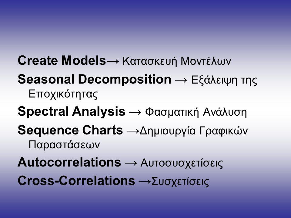 Create Models→ Κατασκευή Μοντέλων Seasonal Decomposition → Εξάλειψη της Εποχικότητας Spectral Analysis → Φασματική Ανάλυση Sequence Charts → Δημιουργία Γραφικών Παραστάσεων Autocorrelations → Αυτοσυσχετίσεις Cross-Correlations → Συσχετίσεις