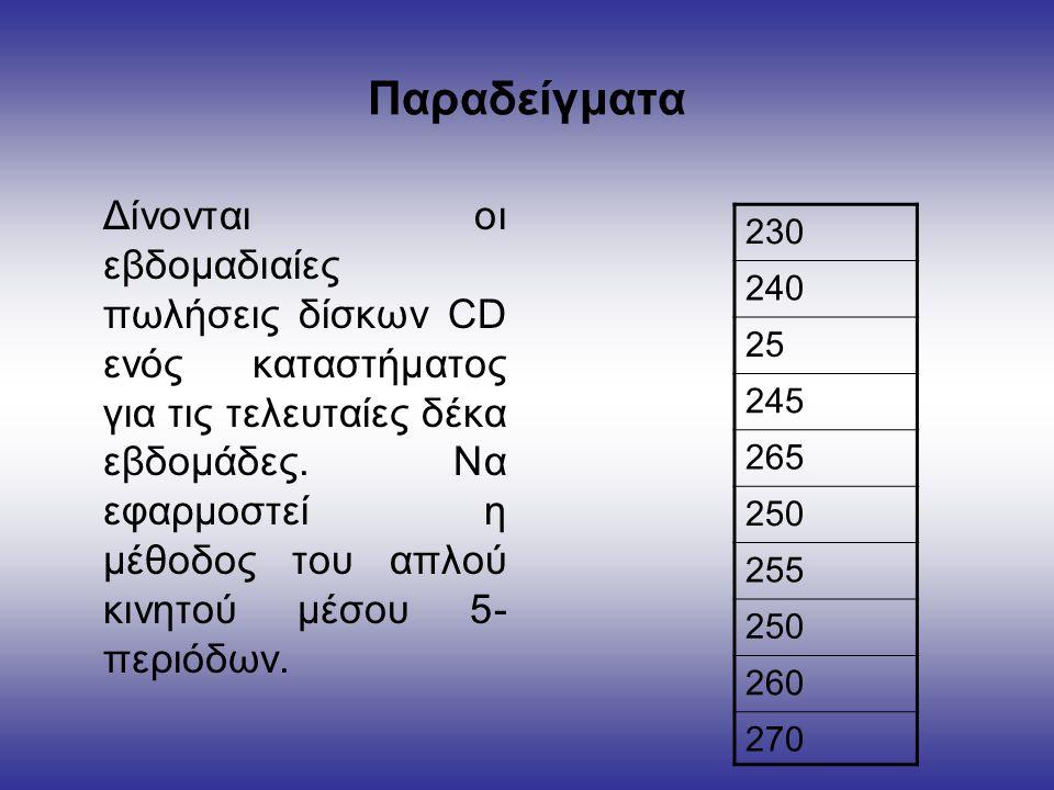Παραδείγματα Δίνονται οι εβδομαδιαίες πωλήσεις δίσκων CD ενός καταστήματος για τις τελευταίες δέκα εβδομάδες.