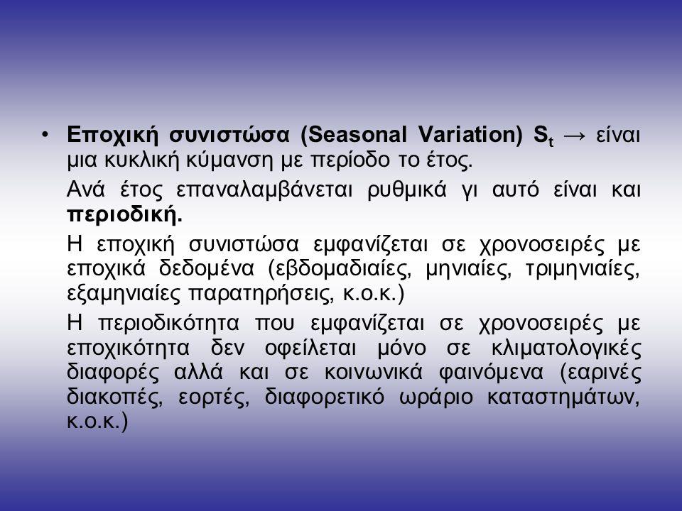 Εποχική συνιστώσα (Seasonal Variation) S t → είναι μια κυκλική κύμανση με περίοδο το έτος.