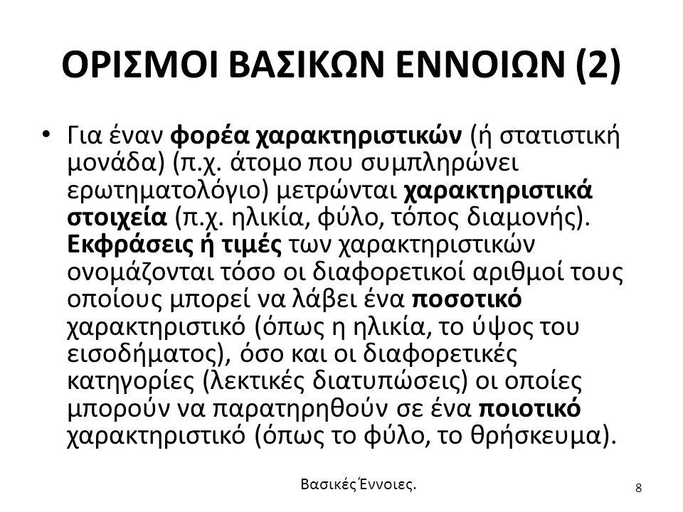 ΟΡΙΣΜΟΙ ΒΑΣΙΚΩΝ ΕΝΝΟΙΩΝ (2) Βασικές Έννοιες.