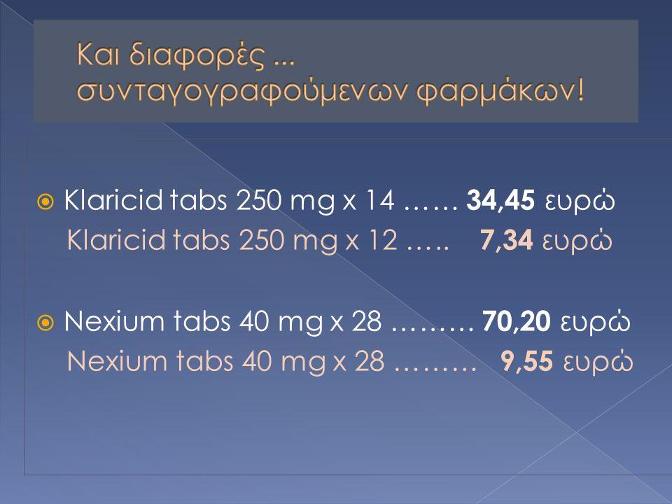  Klaricid tabs 250 mg x 14 …… 34,45 ευρώ Klaricid tabs 250 mg x 12 …..