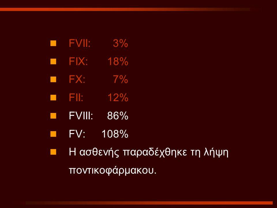 FVII: 3% FIX: 18% FX: 7% FII: 12% FVIII: 86% FV:108% Η ασθενής παραδέχθηκε τη λήψη ποντικοφάρμακου.