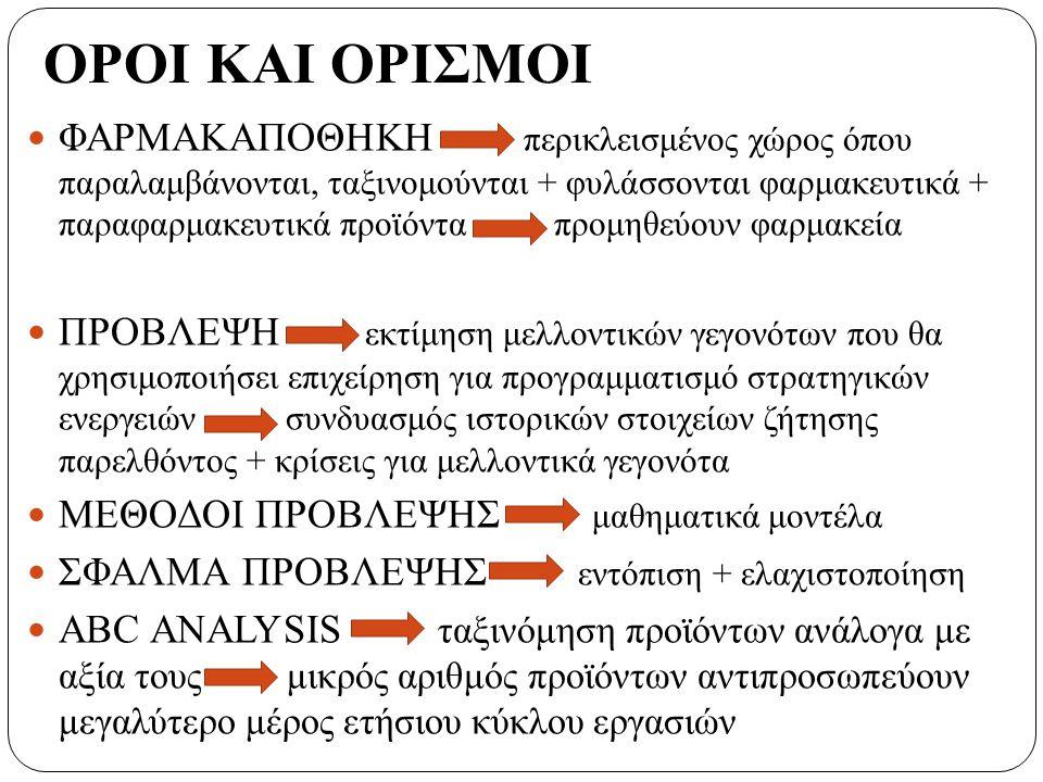 ΑΠΟΤΕΛΕΣΜΑΤΑ-ΜΕΛΕΤΗ ΠΕΡΙΠΤΩΣΗΣ