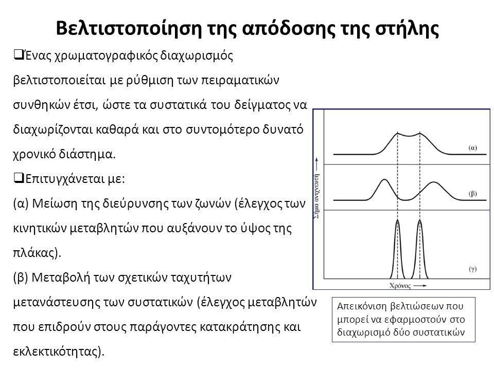 Βελτιστοποίηση της απόδοσης της στήλης  Ένας χρωματογραφικός διαχωρισμός βελτιστοποιείται με ρύθμιση των πειραματικών συνθηκών έτσι, ώστε τα συστατικά του δείγματος να διαχωρίζονται καθαρά και στο συντομότερο δυνατό χρονικό διάστημα.