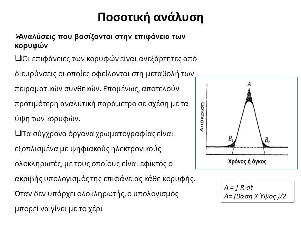 Ποσοτική ανάλυση  Αναλύσεις που βασίζονται στην επιφάνεια των κορυφών  Οι επιφάνειες των κορυφών είναι ανεξάρτητες από διευρύνσεις οι οποίες οφείλονται στη μεταβολή των πειραματικών συνθηκών.