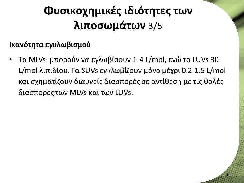 Φυσικοχημικές ιδιότητες των λιποσωμάτων 3/5 Ικανότητα εγκλωβισμού Tα MLVs μπορούν να εγλωβίσουν 1-4 L/mol, ενώ τα LUVs 30 L/mol λιπιδίου.