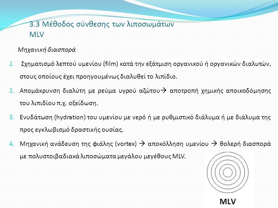3.3 Μέθοδος σύνθεσης των λιποσωμάτων MLV Μηχανική διασπορά 1.
