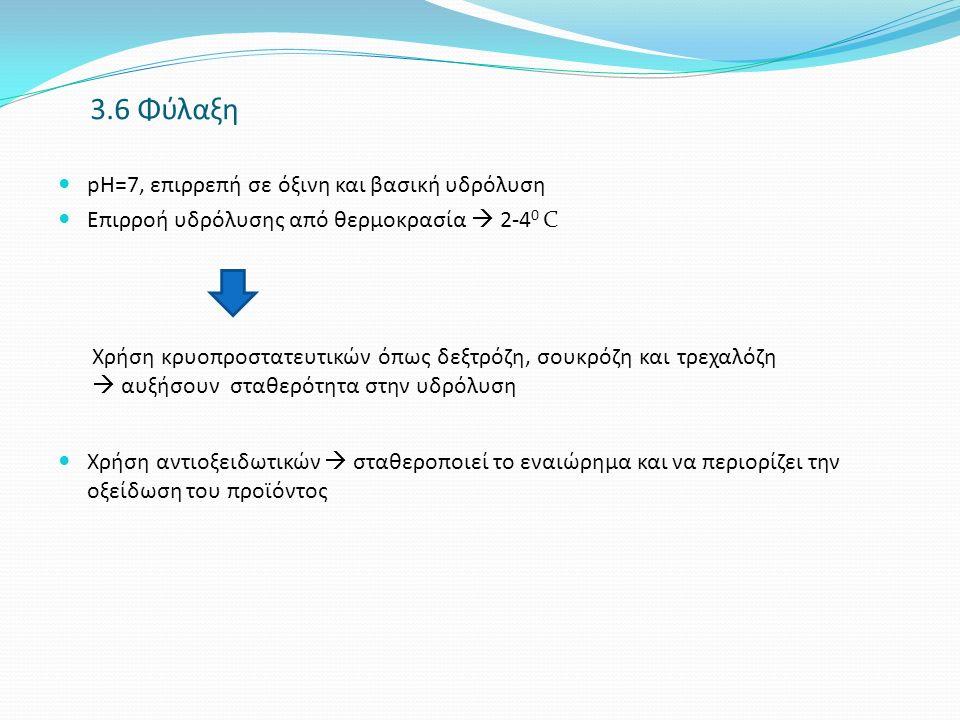3.6 Φύλαξη pH=7, επιρρεπή σε όξινη και βασική υδρόλυση Επιρροή υδρόλυσης από θερμοκρασία  2-4 0 C Χρήση αντιοξειδωτικών  σταθεροποιεί το εναιώρημα και να περιορίζει την οξείδωση του προϊόντος Χρήση κρυοπροστατευτικών όπως δεξτρόζη, σουκρόζη και τρεχαλόζη  αυξήσουν σταθερότητα στην υδρόλυση