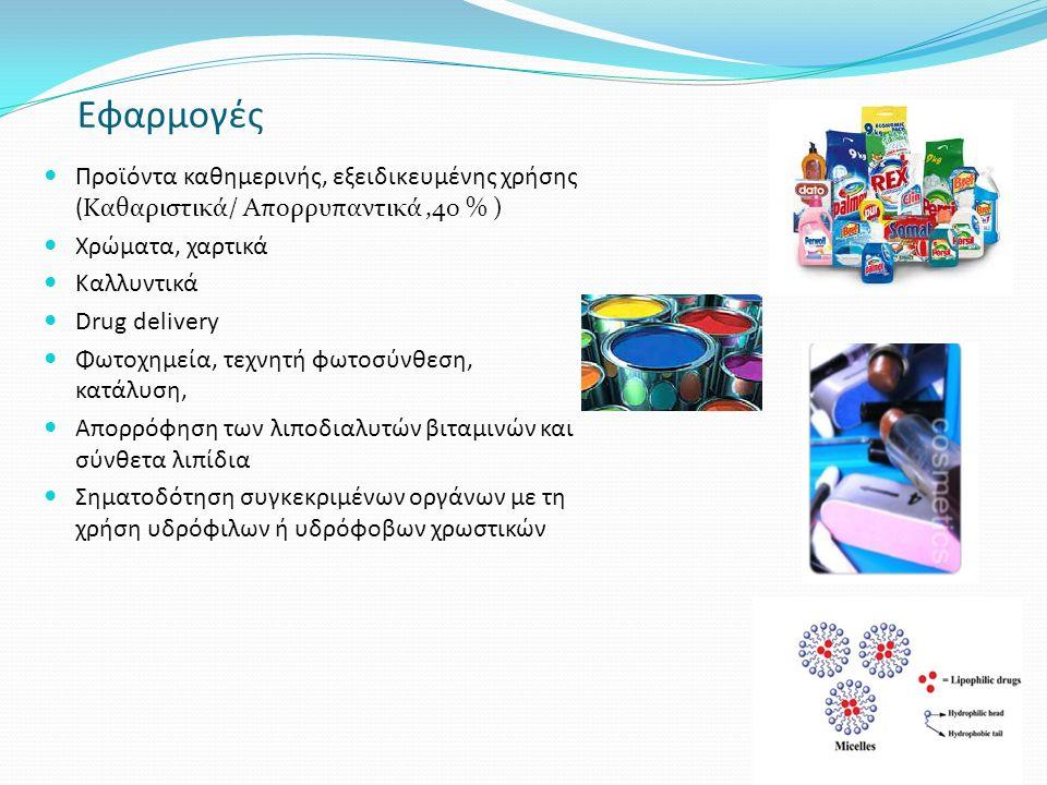 Εφαρμογές Προϊόντα καθημερινής, εξειδικευμένης χρήσης (Καθαριστικά/ Απορρυπαντικά,40 % ) Χρώματα, χαρτικά Καλλυντικά Drug delivery Φωτοχημεία, τεχνητή φωτοσύνθεση, κατάλυση, Απορρόφηση των λιποδιαλυτών βιταμινών και σύνθετα λιπίδια Σηματοδότηση συγκεκριμένων οργάνων με τη χρήση υδρόφιλων ή υδρόφοβων χρωστικών