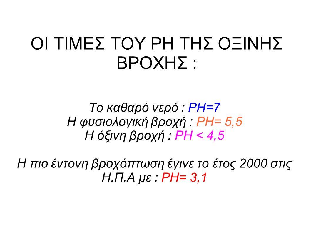 ΟΙ ΤΙΜΕΣ ΤΟΥ PH ΤΗΣ ΟΞΙΝΗΣ ΒΡΟΧΗΣ : Το καθαρό νερό : PH=7 H φυσιολογική βροχή : PH= 5,5 Η όξινη βροχή : PH < 4,5 Η πιο έντονη βροχόπτωση έγινε το έτος 2000 στις Η.Π.Α με : PH= 3,1