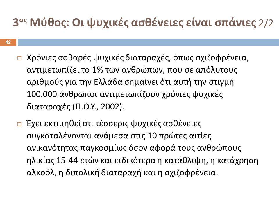  Χρόνιες σοβαρές ψυχικές διαταραχές, όπως σχιζοφρένεια, αντιμετωπίζει το 1% των ανθρώπων, που σε απόλυτους αριθμούς για την Ελλάδα σημαίνει ότι αυτή την στιγμή 100.000 άνθρωποι αντιμετωπίζουν χρόνιες ψυχικές διαταραχές ( Π.