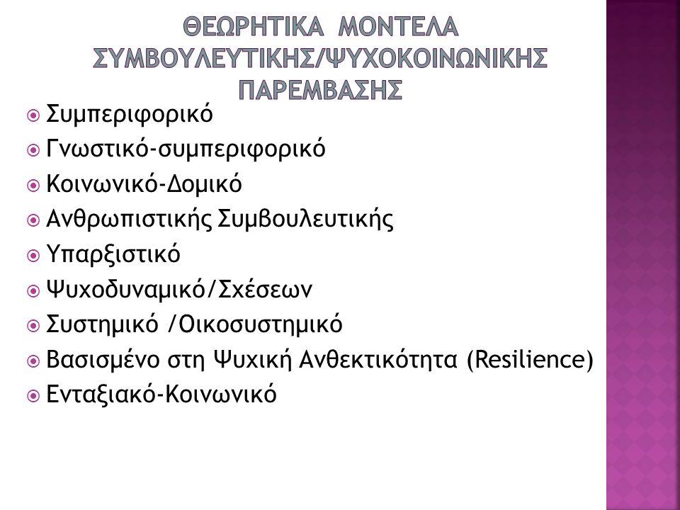  Συμπεριφορικό  Γνωστικό-συμπεριφορικό  Κοινωνικό-Δομικό  Ανθρωπιστικής Συμβουλευτικής  Υπαρξιστικό  Ψυχοδυναμικό/Σχέσεων  Συστημικό /Οικοσυστημικό  Βασισμένο στη Ψυχική Ανθεκτικότητα (Resilience)  Ενταξιακό-Κοινωνικό