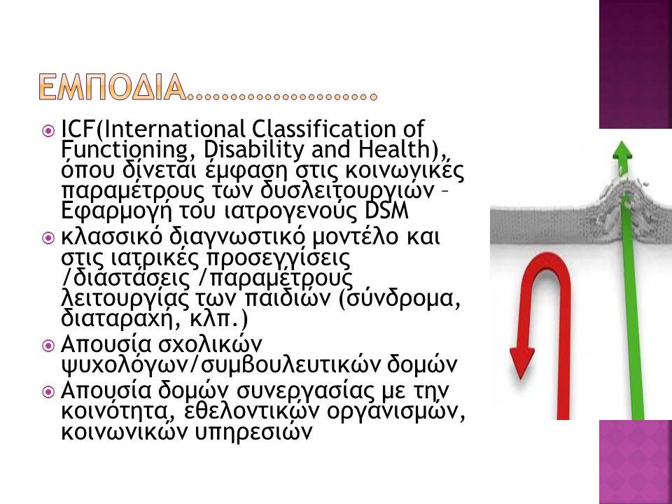  ICF(International Classification of Functioning, Disability and Health), όπου δίνεται έμφαση στις κοινωνικές παραμέτρους των δυσλειτουργιών – Εφαρμογή του ιατρογενούς DSM  κλασσικό διαγνωστικό μοντέλο και στις ιατρικές προσεγγίσεις /διαστάσεις /παραμέτρους λειτουργίας των παιδιών (σύνδρομα, διαταραχή, κλπ.)  Απουσία σχολικών ψυχολόγων/συμβουλευτικών δομών  Απουσία δομών συνεργασίας με την κοινότητα, εθελοντικών οργανισμών, κοινωνικών υπηρεσιών