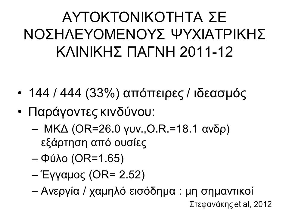 ΑΥΤΟΚΤΟΝΙΚΟΤΗΤΑ ΣΕ ΝΟΣΗΛΕΥΟΜΕΝΟΥΣ ΨΥΧΙΑΤΡΙΚΗΣ ΚΛΙΝΙΚΗΣ ΠΑΓΝΗ 2011-12 144 / 444 (33%) απόπειρες / ιδεασμός Παράγοντες κινδύνου: – ΜΚΔ (OR=26.0 γυν.,O.R