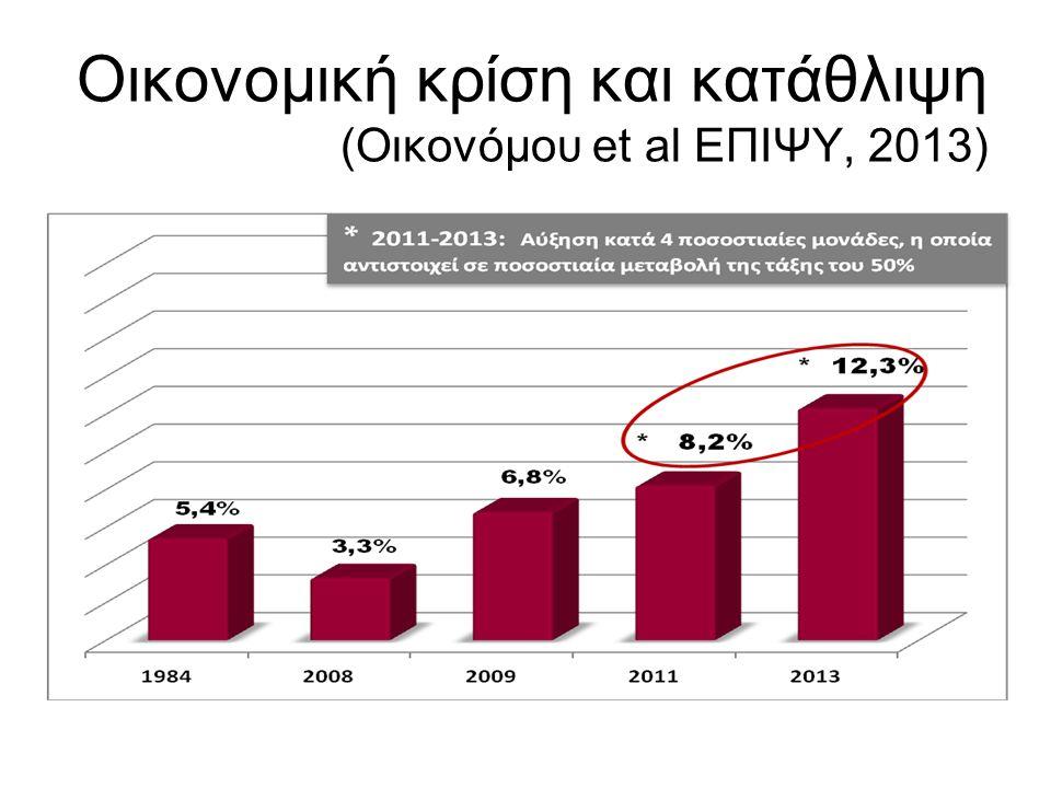 Οικονομική κρίση και κατάθλιψη (Οικονόμου et al ΕΠΙΨΥ, 2013)