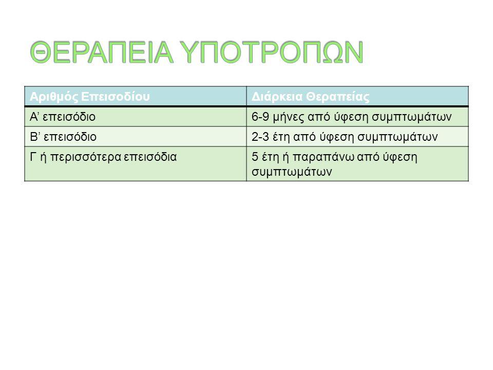 Αριθμός ΕπεισοδίουΔιάρκεια Θεραπείας Α' επεισόδιο6-9 μήνες από ύφεση συμπτωμάτων Β' επεισόδιο2-3 έτη από ύφεση συμπτωμάτων Γ ή περισσότερα επεισόδια5