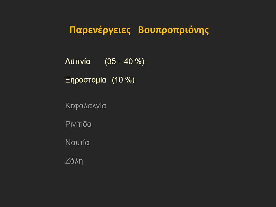 Παρενέργειες Βουπροπριόνης Αϋπνία (35 – 40 %) Ξηροστομία (10 %) ΚεφαλαλγίαΡινίτιδαΝαυτίαΖάλη