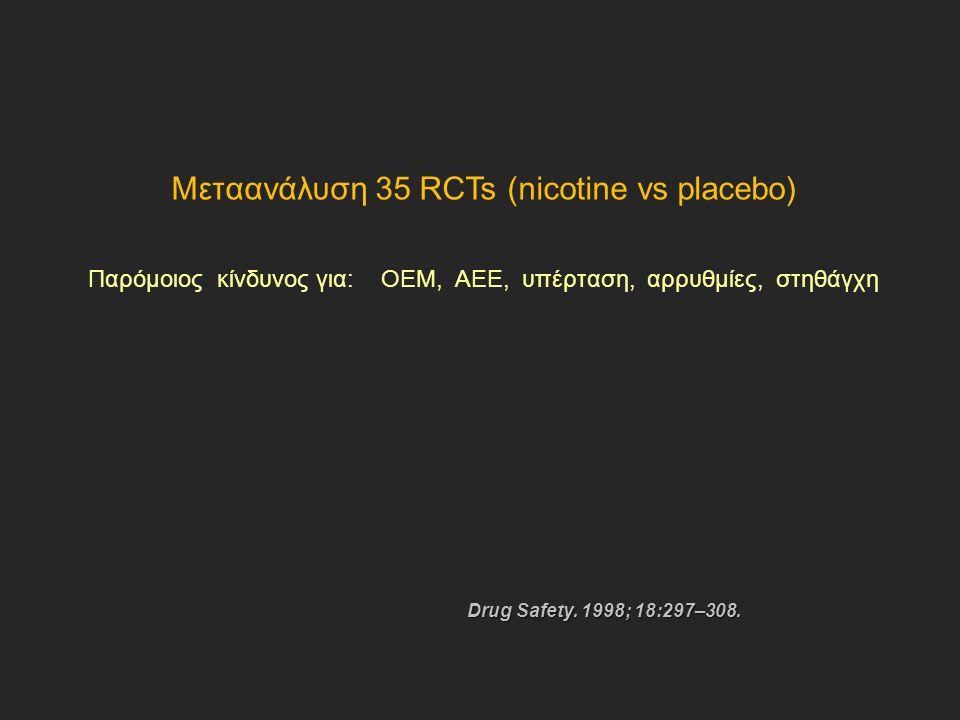 Μεταανάλυση 35 RCTs (nicotine vs placebo) Παρόμοιος κίνδυνος για: OEM, AEE, υπέρταση, αρρυθμίες, στηθάγχη Drug Safety.