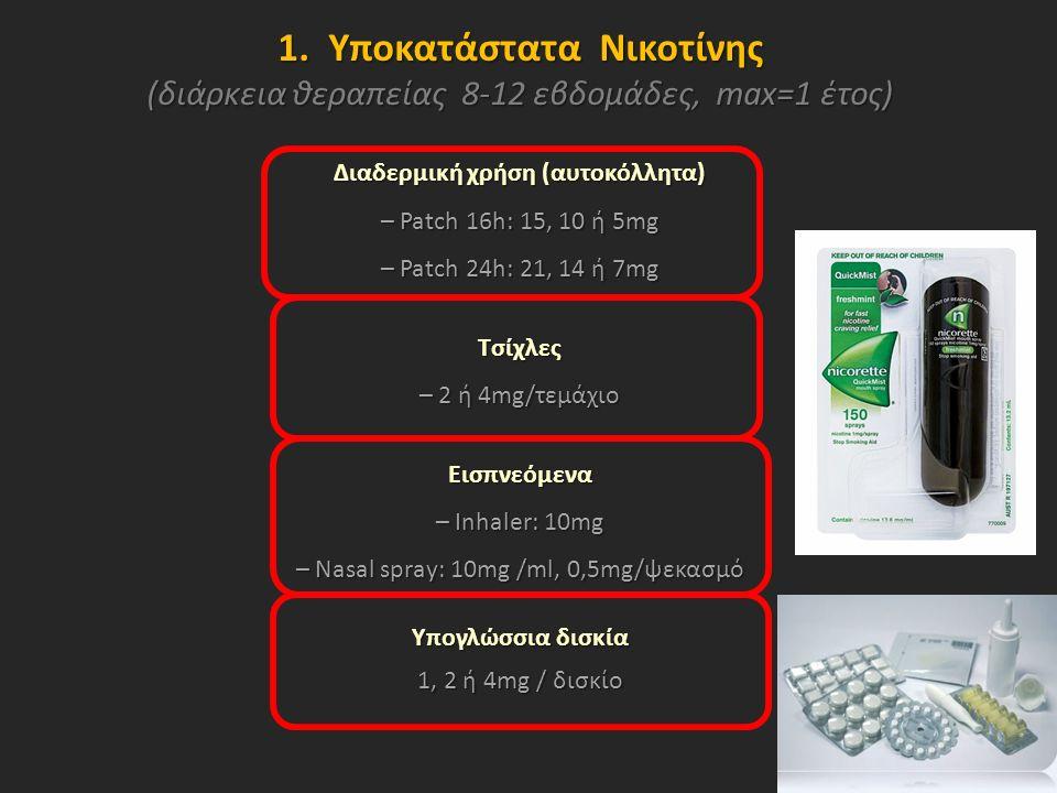 1. Υποκατάστατα Νικοτίνης (διάρκεια θεραπείας 8-12 εβδομάδες, max=1 έτος) Διαδερμική χρήση (αυτοκόλλητα) – Patch 16h: 15, 10 ή 5mg – Patch 24h: 21, 14