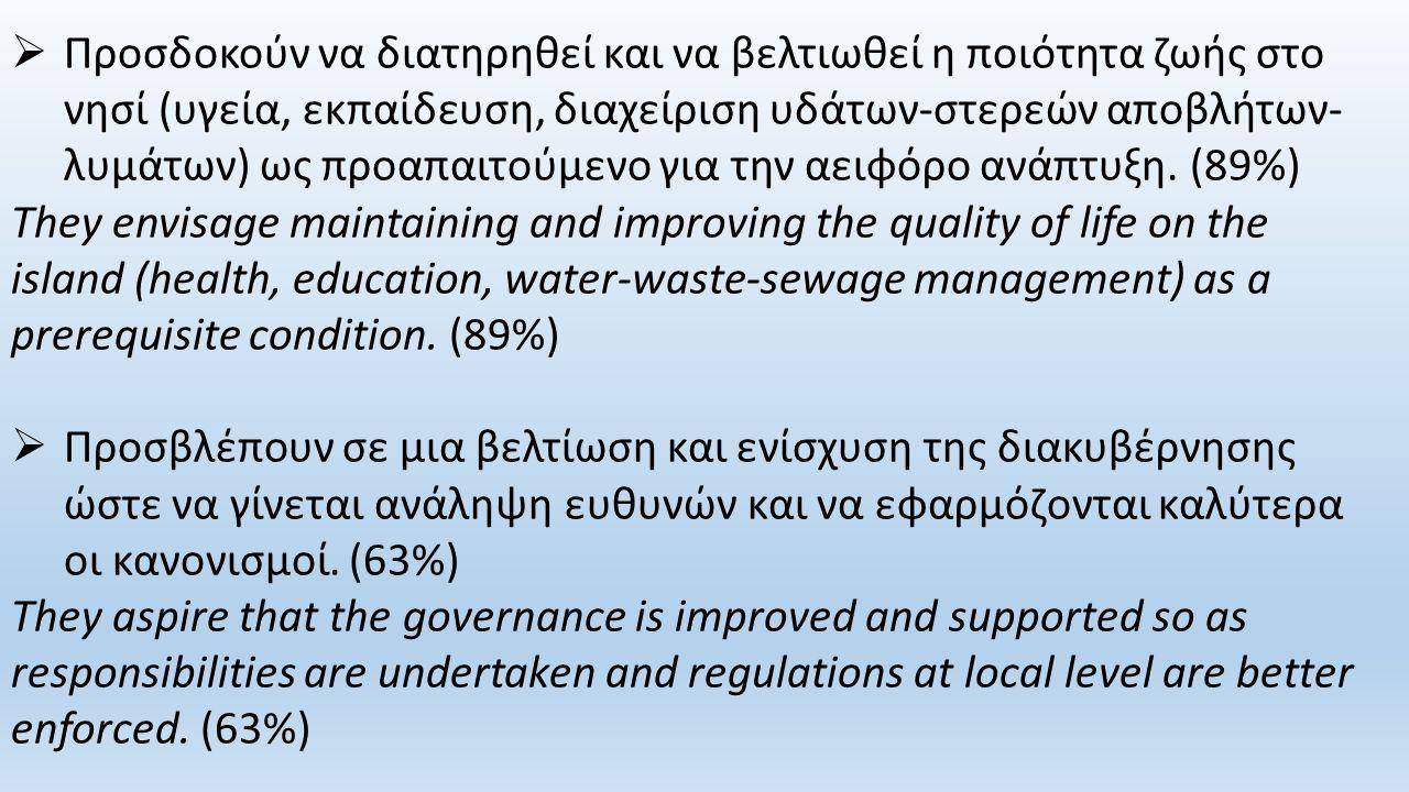  Προσδοκούν να διατηρηθεί και να βελτιωθεί η ποιότητα ζωής στο νησί (υγεία, εκπαίδευση, διαχείριση υδάτων-στερεών αποβλήτων- λυμάτων) ως προαπαιτούμενο για την αειφόρο ανάπτυξη.