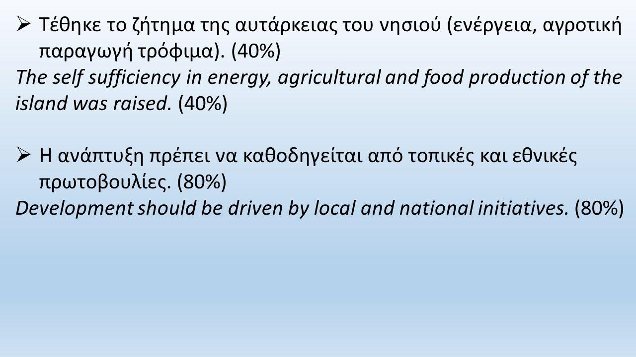  Τέθηκε το ζήτημα της αυτάρκειας του νησιού (ενέργεια, αγροτική παραγωγή τρόφιμα).