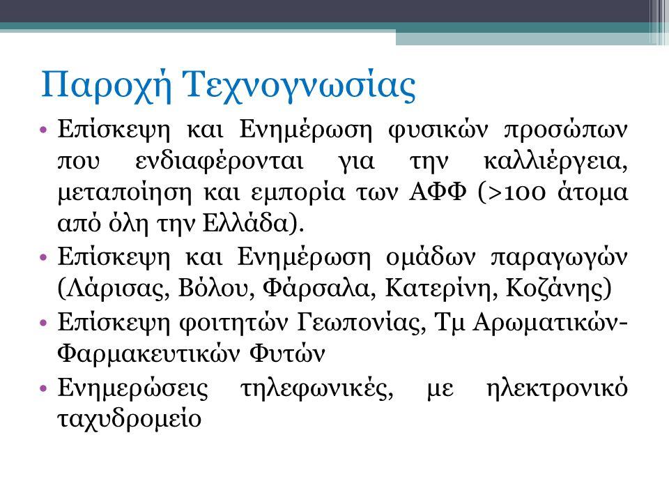 Επίσκεψη και Ενημέρωση φυσικών προσώπων που ενδιαφέρονται για την καλλιέργεια, μεταποίηση και εμπορία των ΑΦΦ (>100 άτομα από όλη την Ελλάδα).