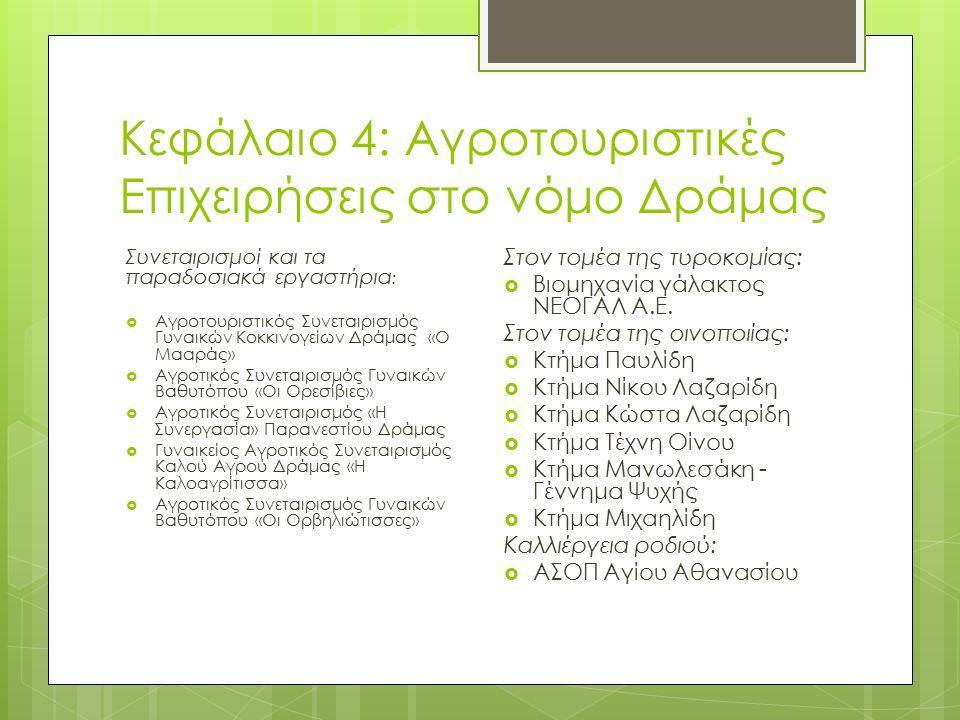 Κεφάλαιο 4: Αγροτουριστικές Επιχειρήσεις στο νόμο Δράμας Συνεταιρισμοί και τα παραδοσιακά εργαστήρια :  Αγροτουριστικός Συνεταιρισμός Γυναικών Κοκκινογείων Δράμας «Ο Μααράς»  Αγροτικός Συνεταιρισμός Γυναικών Βαθυτόπου «Οι Ορεσίβιες»  Αγροτικός Συνεταιρισμός «Η Συνεργασία» Παρανεστίου Δράμας  Γυναικείος Αγροτικός Συνεταιρισμός Καλού Αγρού Δράμας «Η Καλοαγρίτισσα»  Αγροτικός Συνεταιρισμός Γυναικών Βαθυτόπου «Οι Ορβηλιώτισσες» Στον τομέα της τυροκομίας:  Βιομηχανία γάλακτος ΝΕΟΓΑΛ Α.Ε.