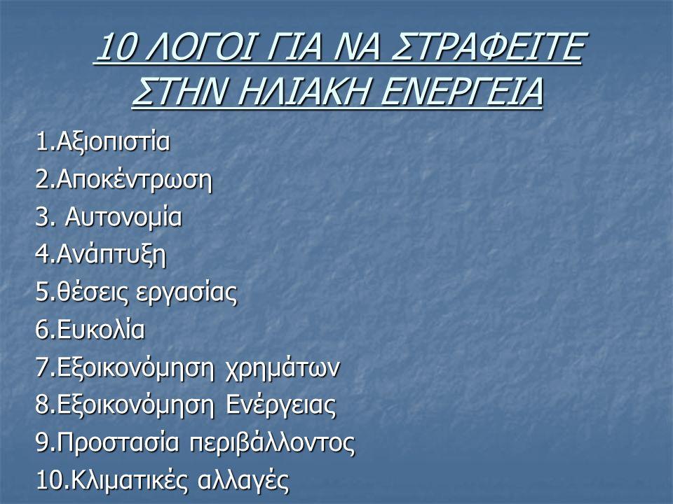 10 ΛΟΓΟΙ ΓΙΑ ΝΑ ΣΤΡΑΦΕΙΤΕ ΣΤΗΝ ΗΛΙΑΚΗ ΕΝΕΡΓΕΙΑ 1.Αξιοπιστία2.Αποκέντρωση 3.