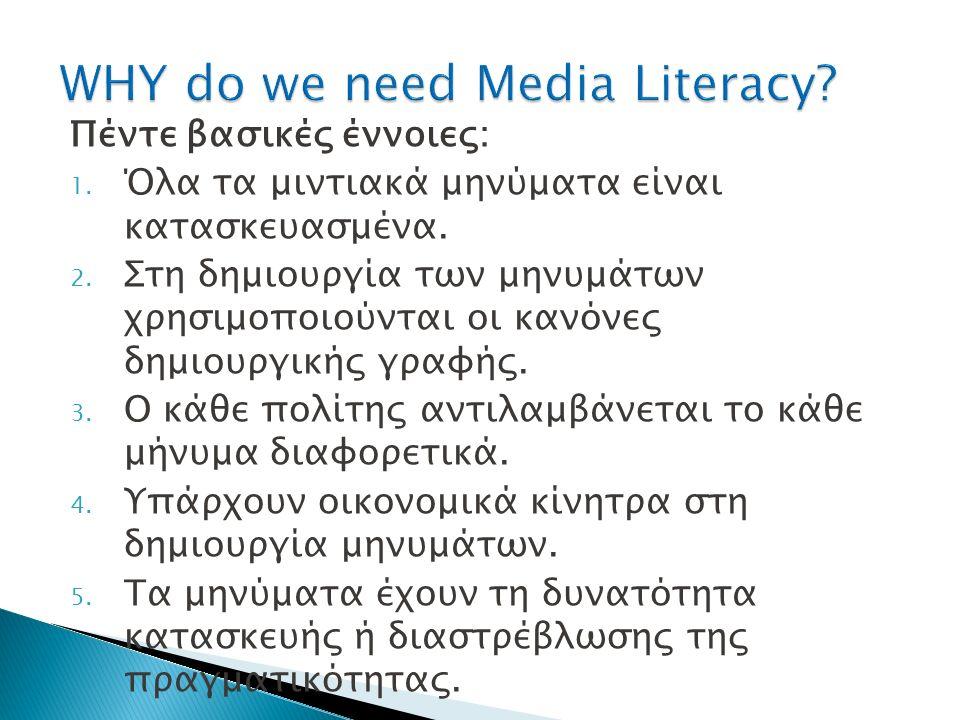 European Association for Viewers Interests  http://www.eavi.eu/a-journey-to-media-literacy/ http://www.eavi.eu/a-journey-to-media-literacy/