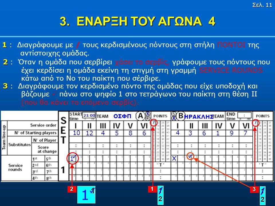Σελ. 10 3. ΕΝΑΡΞΗ ΤΟΥ ΑΓΩΝΑ 3 1 1 : Βάζουμε  πάνω στο νούμερο 1 στο τετράγωνο του παίκτη στη θέση I της ομάδας που σερβίρει (στο παράδειγμα: ομάδα A)