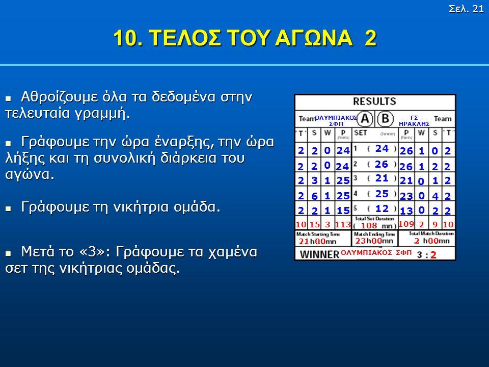 Σελ. 20 10. ΤΕΛΟΣ ΤΟΥ ΑΓΩΝΑ 1 Γράφουμε όλα τα δεδομένα στο κουτί «ΑΠΟΤΕΛΕ- ΣΜΑΤΑ» και για τις 2 ομάδες: T : Αριθμός τάιμ-άουτ για κάθε σετ. S : Αριθμό