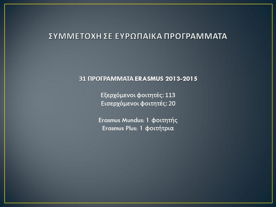 31 ΠΡΟΓΡΑΜΜΑΤΑ ERASMUS 2013-2015 Εξερχόμενοι φοιτητές : 113 Εισερχόμενοι φοιτητές : 20 Erasmus Mundus: 1 φοιτητής Erasmus Plus: 1 φοιτήτρια
