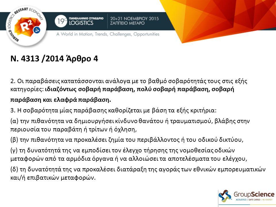 Ν. 4313 /2014 Άρθρο 4 2.