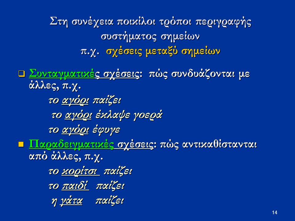 14 Στη συνέχεια ποικίλοι τρόποι περιγραφής συστήματος σημείων π.χ.