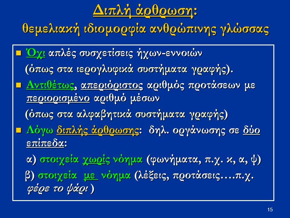 15 Διπλή άρθρωση: θεμελιακή ιδιομορφία ανθρώπινης γλώσσας Όχι απλές συσχετίσεις ήχων-εννοιών Όχι απλές συσχετίσεις ήχων-εννοιών (όπως στα ιερογλυφικά συστήματα γραφής).