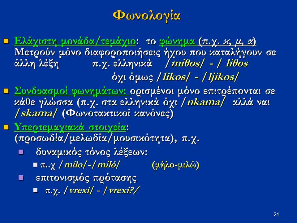 21Φωνολογία Ελάχιστη μονάδα/τεμάχιο: το φώνημα (π.χ.
