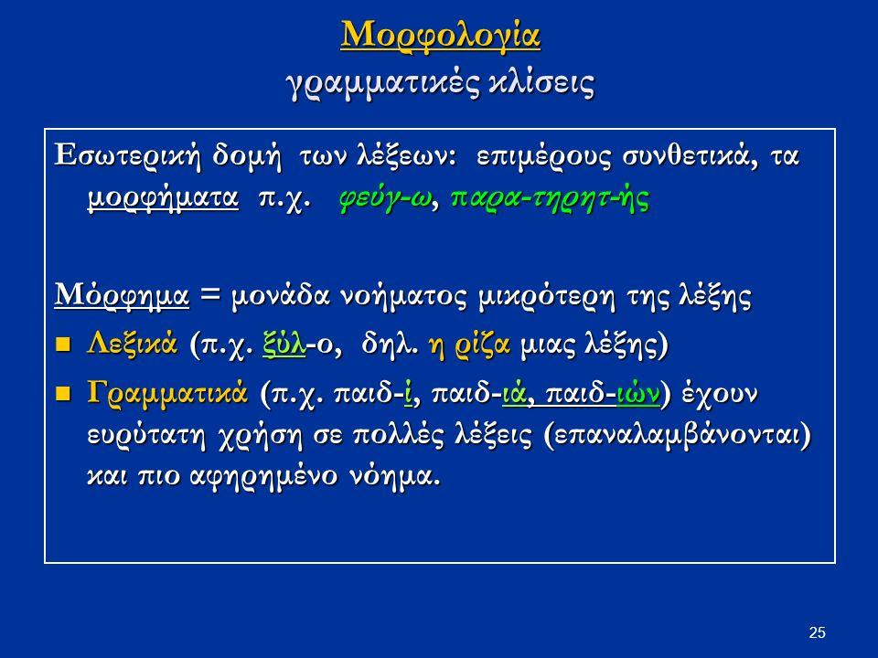25 Μορφολογία γραμματικές κλίσεις Εσωτερική δομή των λέξεων: επιμέρους συνθετικά, τα μορφήματα π.χ.