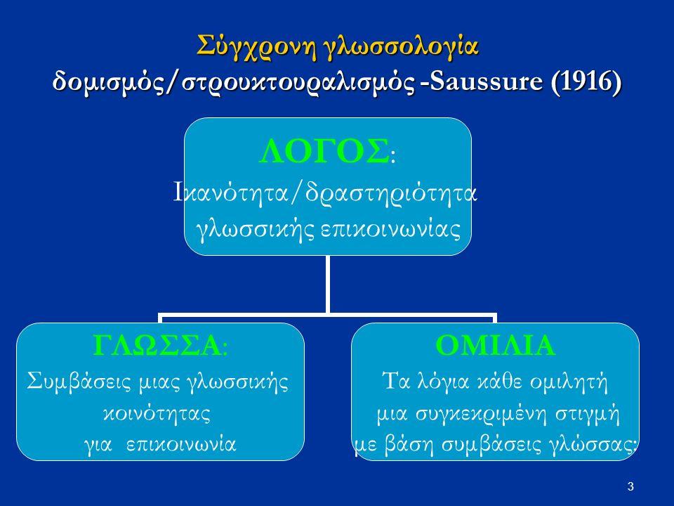 3 Σύγχρονη γλωσσολογία δομισμός/στρουκτουραλισμός -Saussure (1916) ΛΟΓΟΣ: Ικανότητα/δραστηριότητα γλωσσικής επικοινωνίας ΓΛΩΣΣΑ: Συμβάσεις μιας γλωσσικής κοινότητας για επικοινωνία ΟΜΙΛΙΑ Τα λόγια κάθε ομιλητή μια συγκεκριμένη στιγμή με βάση συμβάσεις γλώσσας: