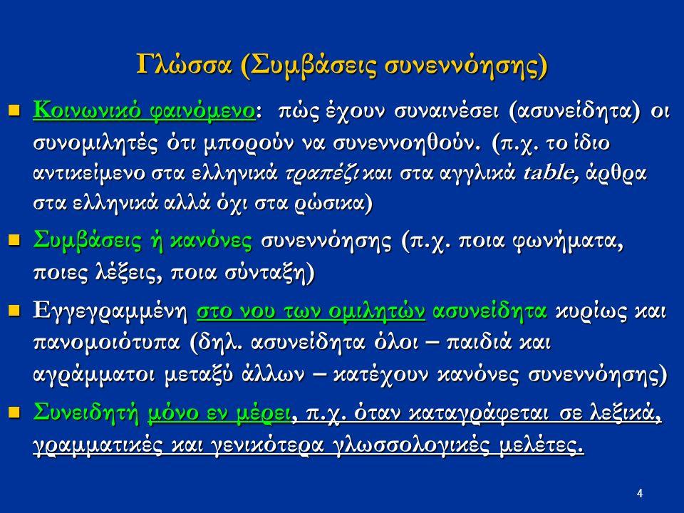 4 Γλώσσα (Συμβάσεις συνεννόησης) Κοινωνικό φαινόμενο: πώς έχουν συναινέσει (ασυνείδητα) οι συνομιλητές ότι μπορούν να συνεννοηθούν.